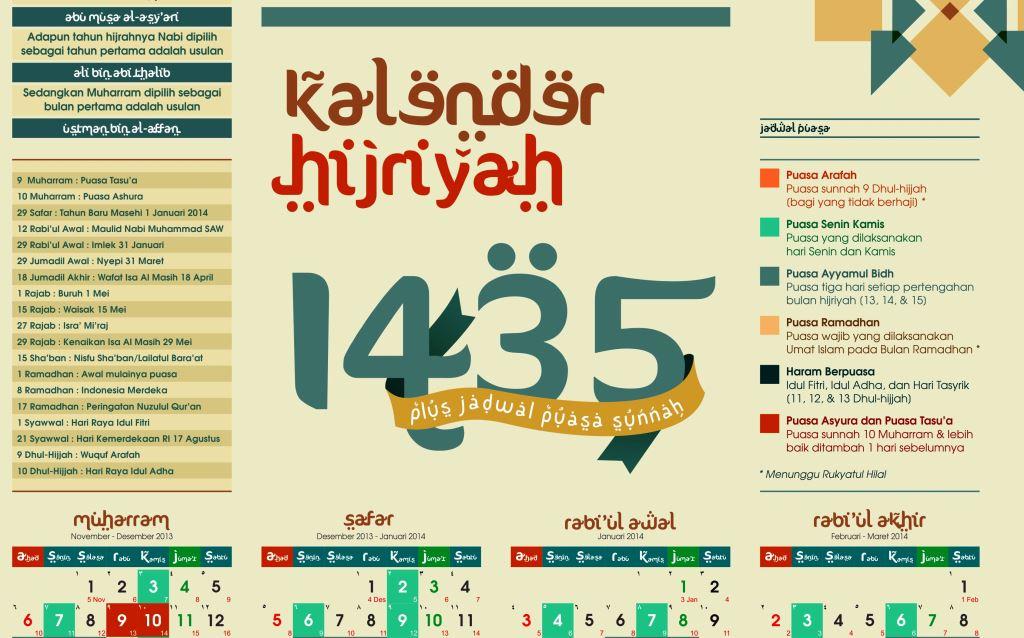2014 at 1024 × 638 in Kalender Hijriyah 1435 Plus Jadwal Puasa Sunnah