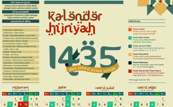 kalender-hijriyah-1435-plus-jadwal-puasa-sunnah
